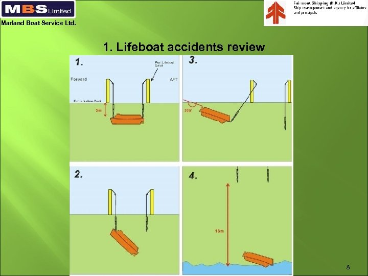 Marland Boat Service Ltd. 1. Lifeboat accidents review 8
