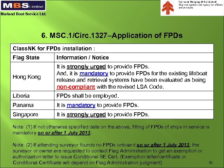 Marland Boat Service Ltd. 6. MSC. 1/Circ. 1327–Application of FPDs Class. NK for FPDs