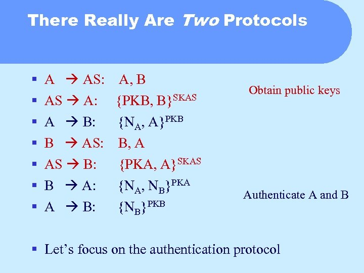 There Really Are Two Protocols § § § § A AS: AS A: A