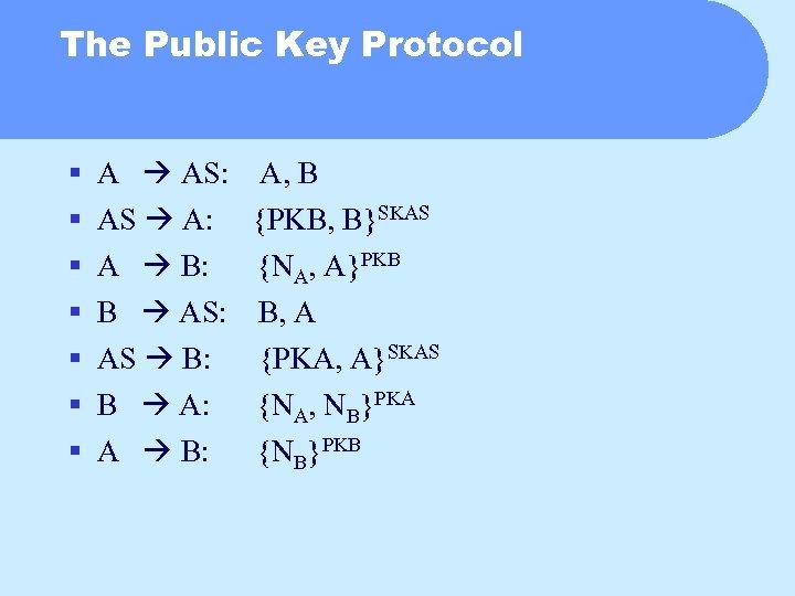 The Public Key Protocol § § § § A AS: A, B AS A:
