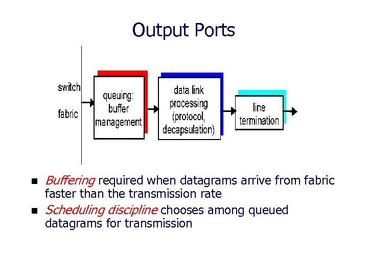 Output Ports n n Buffering required when datagrams arrive from fabric faster than the