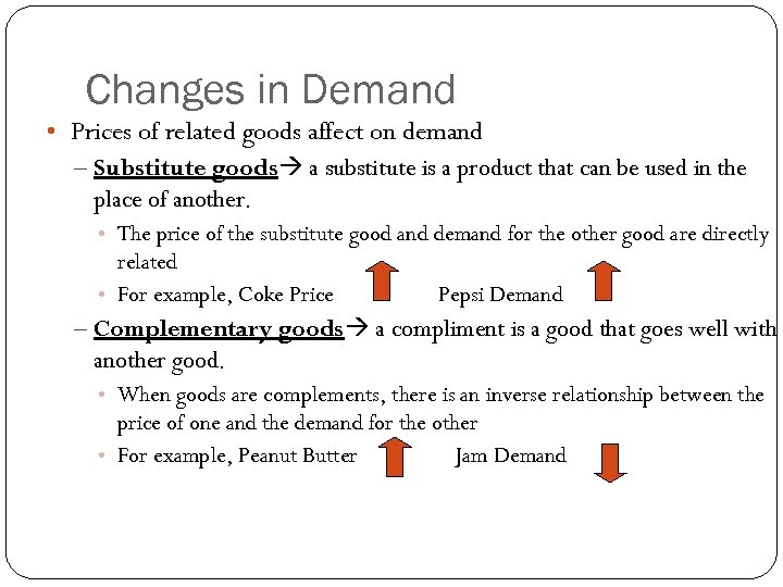 Changes in Demand • Prices of related goods affect on demand – Substitute goods