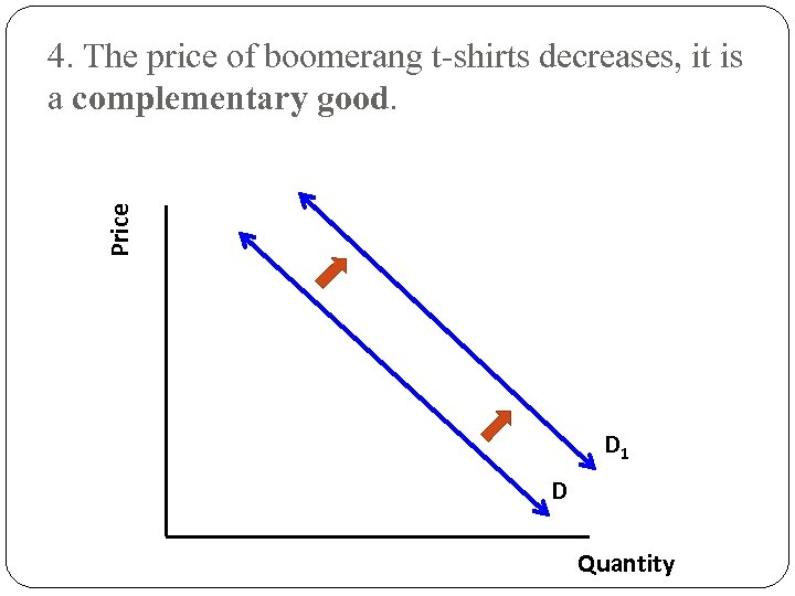 Price 4. The price of boomerang t-shirts decreases, it is a complementary good. D