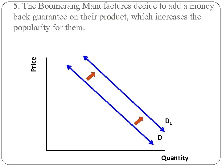 Price 5. The Boomerang Manufactures decide to add a money back guarantee on their