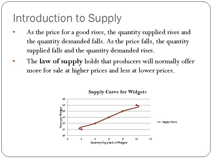 Introduction to Supply • As the price for a good rises, the quantity supplied