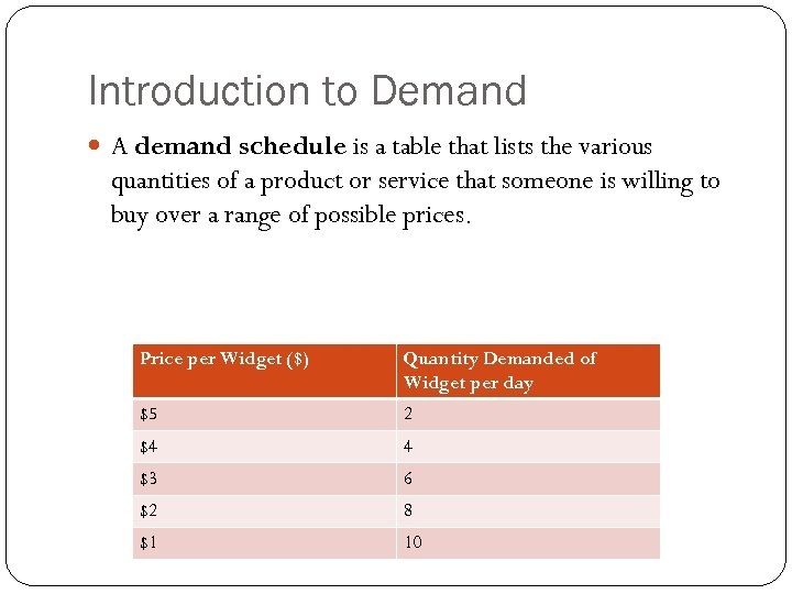 Introduction to Demand A demand schedule is a table that lists the various quantities