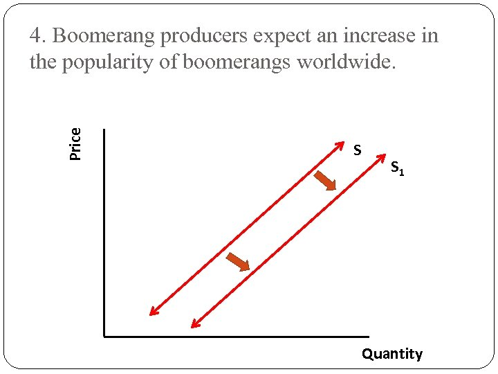 Price 4. Boomerang producers expect an increase in the popularity of boomerangs worldwide. S