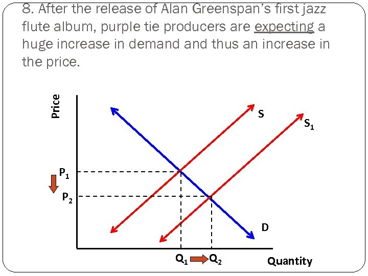 Price 8. After the release of Alan Greenspan's first jazz flute album, purple tie