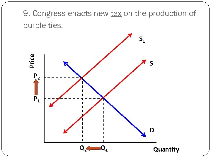 9. Congress enacts new tax on the production of purple ties. Price S 1