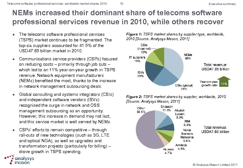 Telecoms software professional services: worldwide market shares 2010 10 Executive summary NEMs increased their