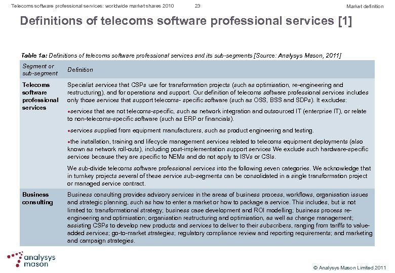 Telecoms software professional services: worldwide market shares 2010 23 Market definition Definitions of telecoms