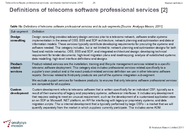 Telecoms software professional services: worldwide market shares 2010 24 Market definition Definitions of telecoms