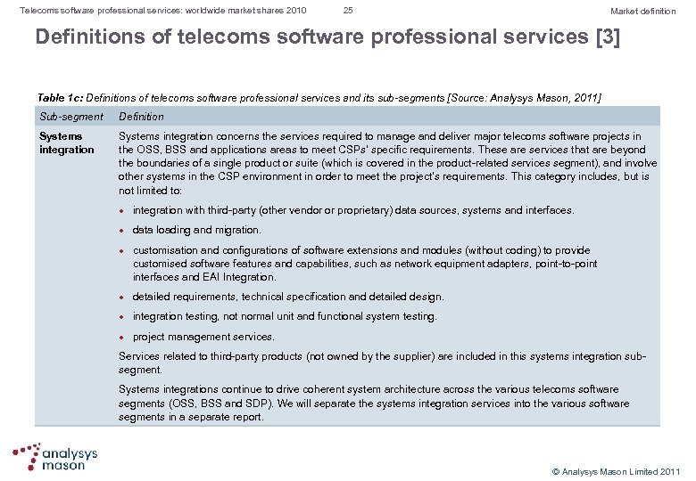 Telecoms software professional services: worldwide market shares 2010 25 Market definition Definitions of telecoms