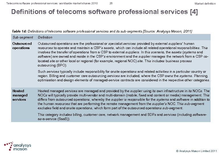 Telecoms software professional services: worldwide market shares 2010 26 Market definition Definitions of telecoms