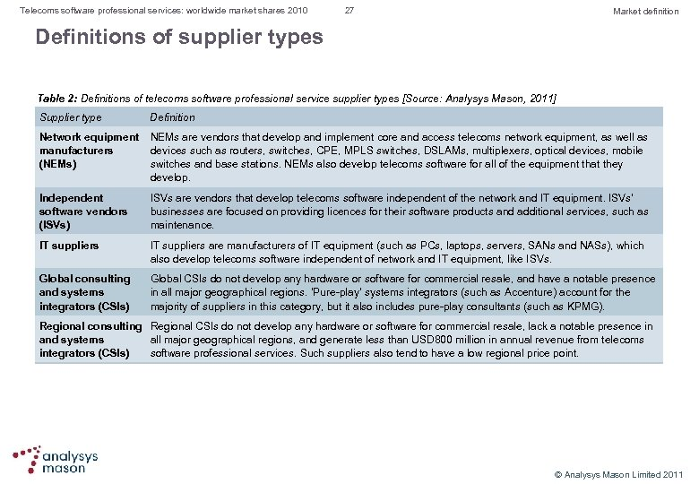 Telecoms software professional services: worldwide market shares 2010 27 Market definition Definitions of supplier