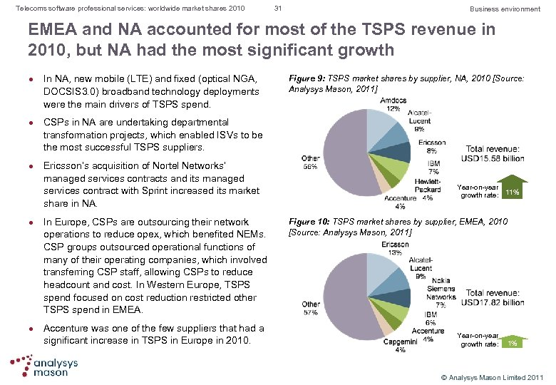 Telecoms software professional services: worldwide market shares 2010 31 Business environment EMEA and NA