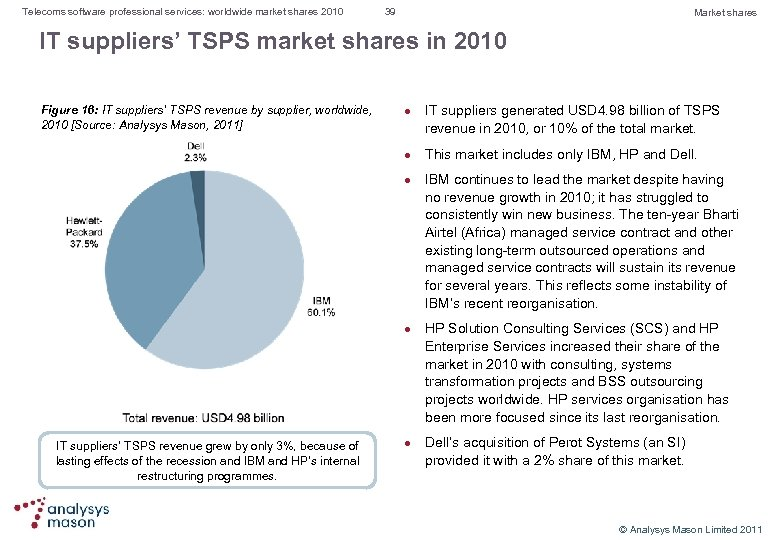Telecoms software professional services: worldwide market shares 2010 39 Market shares IT suppliers' TSPS