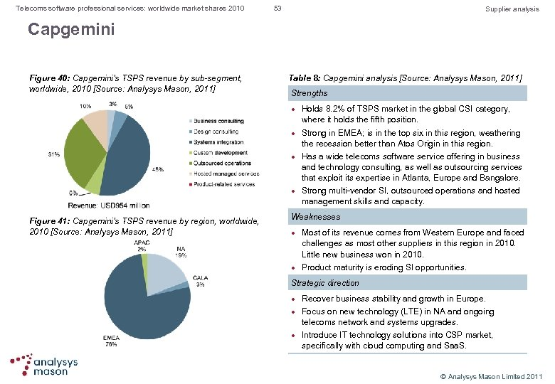 Telecoms software professional services: worldwide market shares 2010 53 Supplier analysis Capgemini Figure 40: