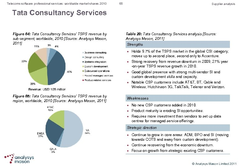 Telecoms software professional services: worldwide market shares 2010 65 Supplier analysis Tata Consultancy Services