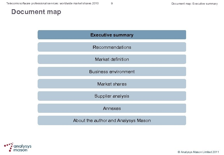 Telecoms software professional services: worldwide market shares 2010 9 Document map: Executive summary Document