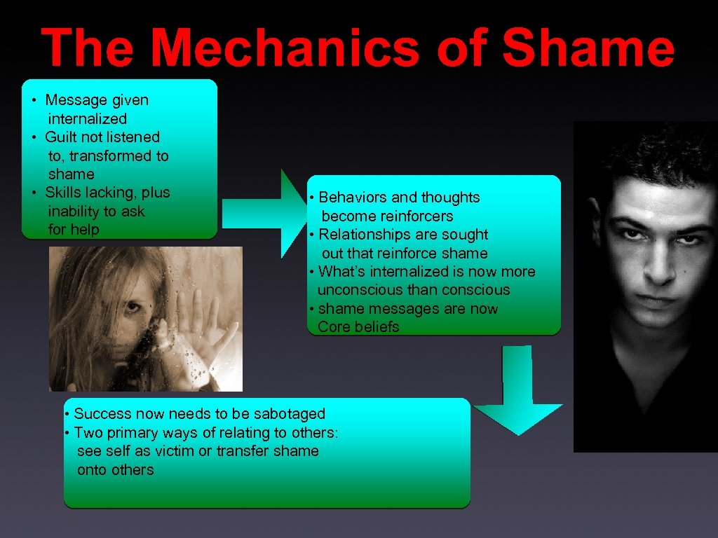 The Mechanics of Shame • Message given internalized • Guilt not listened to, transformed
