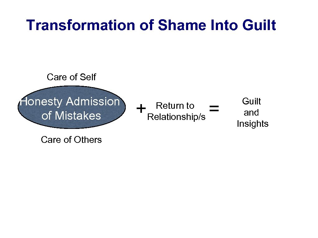 Transformation of Shame Into Guilt Care of Self Honesty Admission of Mistakes Care of
