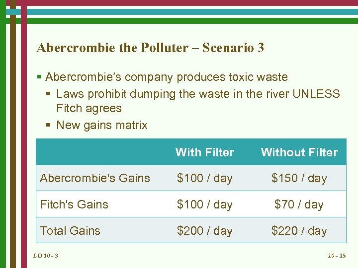 Abercrombie the Polluter – Scenario 3 § Abercrombie's company produces toxic waste § Laws
