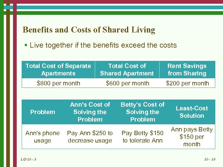 Benefits and Costs of Shared Living § Live together if the benefits exceed the