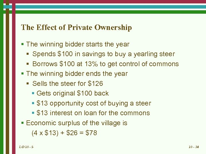 The Effect of Private Ownership § The winning bidder starts the year § Spends