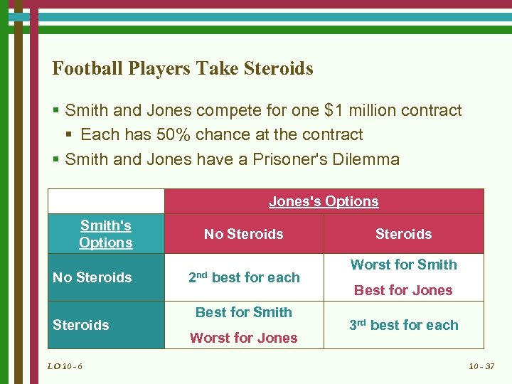 Football Players Take Steroids § Smith and Jones compete for one $1 million contract