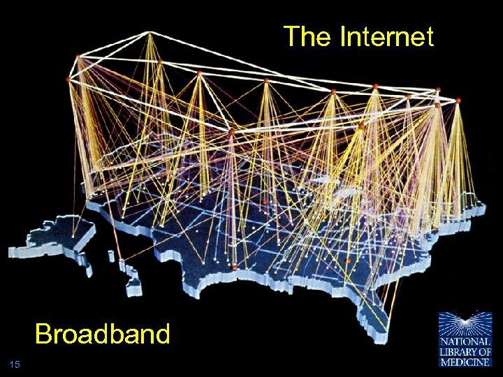 TELEMedicine: Broadband 15 The Internet