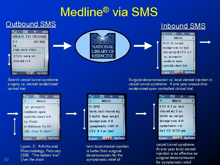 Medline® via SMS Outbound SMS Search carpal tunnel syndrome surgery vs. steroid randomized control