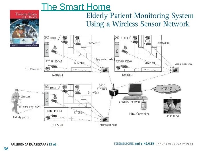 The Smart Home 56