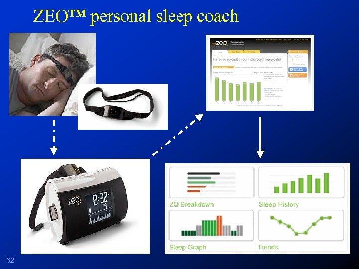 ZEO™ personal sleep coach 62