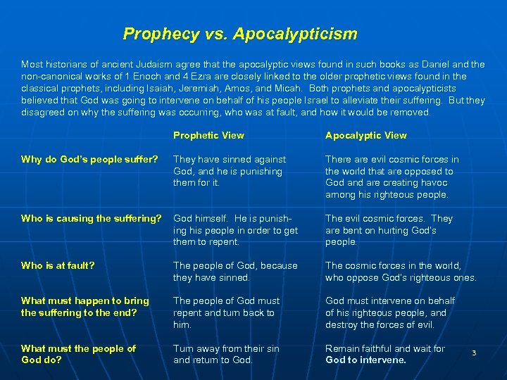 Prophecy vs. Apocalypticism Most historians of ancient Judaism agree that the apocalyptic views found