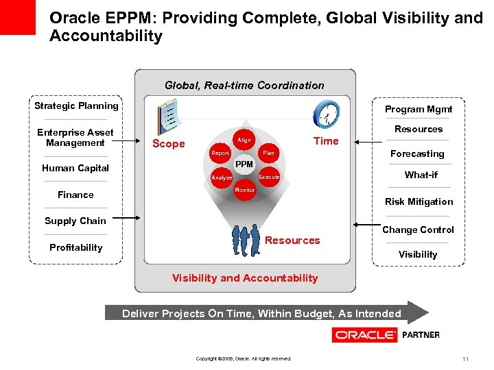 Oracle EPPM: Providing Complete, Global Visibility and Accountability Global, Real-time Coordination Strategic Planning Enterprise