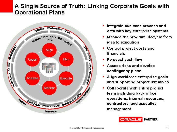 A Single Source of Truth: Linking Corporate Goals with Operational Plans • Integrate business