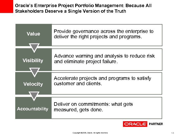 Oracle's Enterprise Project Portfolio Management: Because All Stakeholders Deserve a Single Version of the