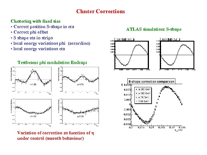 Cluster Corrections Clustering with fixed size • Correct position S-shape in eta • Correct