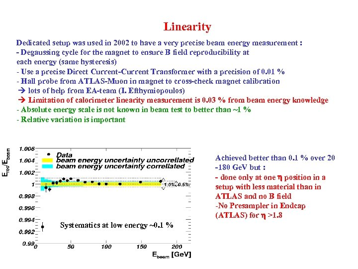 Linearity Dedicated setup was used in 2002 to have a very precise beam energy