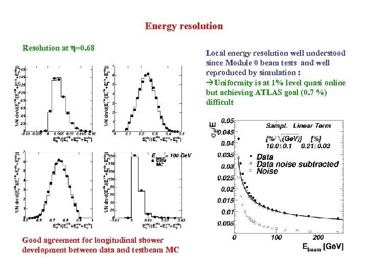 Energy resolution Resolution at =0. 68 Good agreement for longitudinal shower development between data