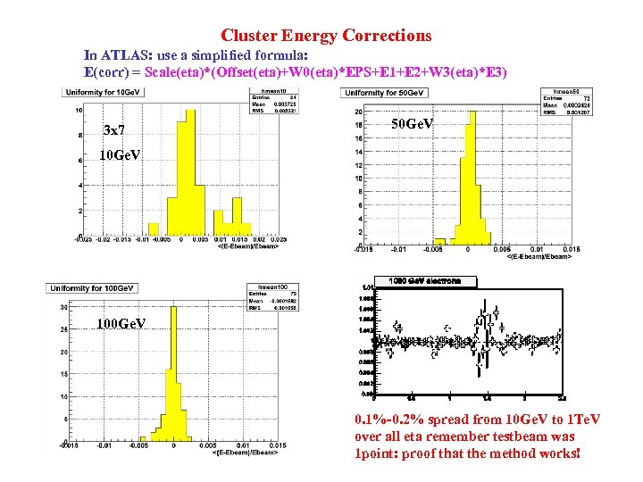 Cluster Energy Corrections In ATLAS: use a simplified formula: E(corr) = Scale(eta)*(Offset(eta)+W 0(eta)*EPS+E 1+E