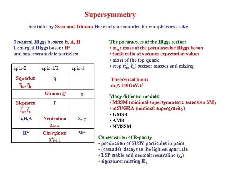 Supersymmetry See talks by Sven and Tilman: Here only a reminder for completeness sake