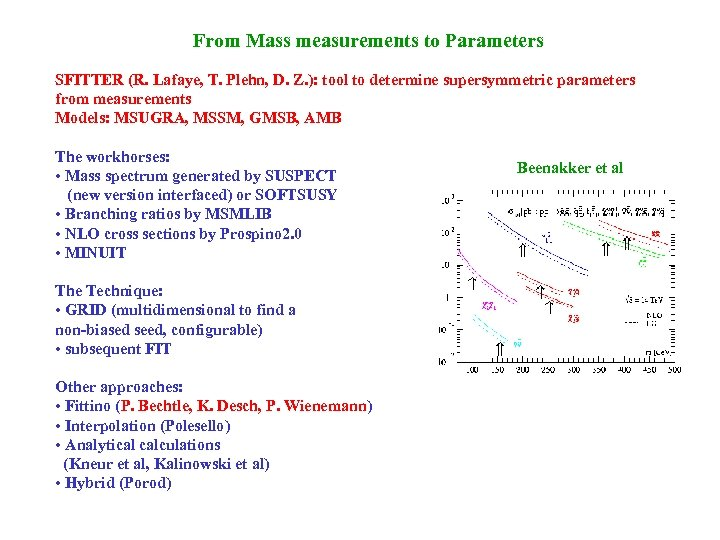 From Mass measurements to Parameters SFITTER (R. Lafaye, T. Plehn, D. Z. ): tool
