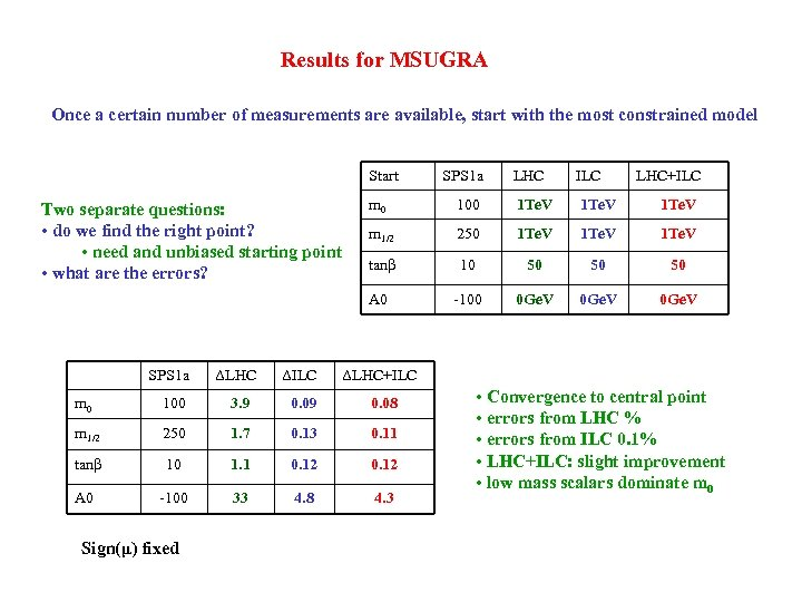 Results for MSUGRA Once a certain number of measurements are available, start with the