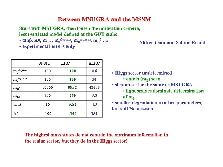 Between MSUGRA and the MSSM Start with MSUGRA, then loosen the unification criteria, less