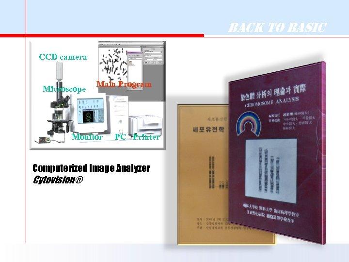 Back to Basic CCD camera Microscope Main Program Monitor PC Printer Computerized Image Analyzer