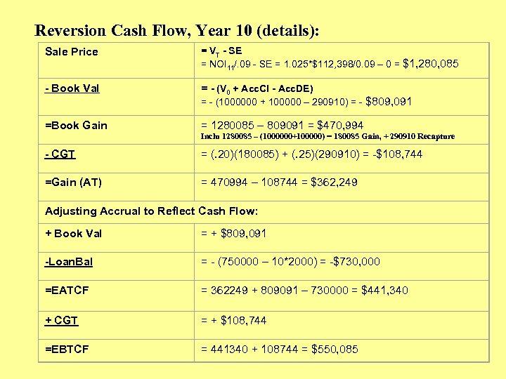 Reversion Cash Flow, Year 10 (details): Sale Price = VT - SE = NOI