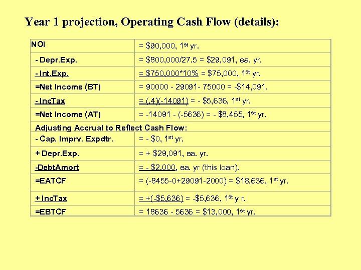 Year 1 projection, Operating Cash Flow (details): NOI - Depr. Exp. - Int. Exp.