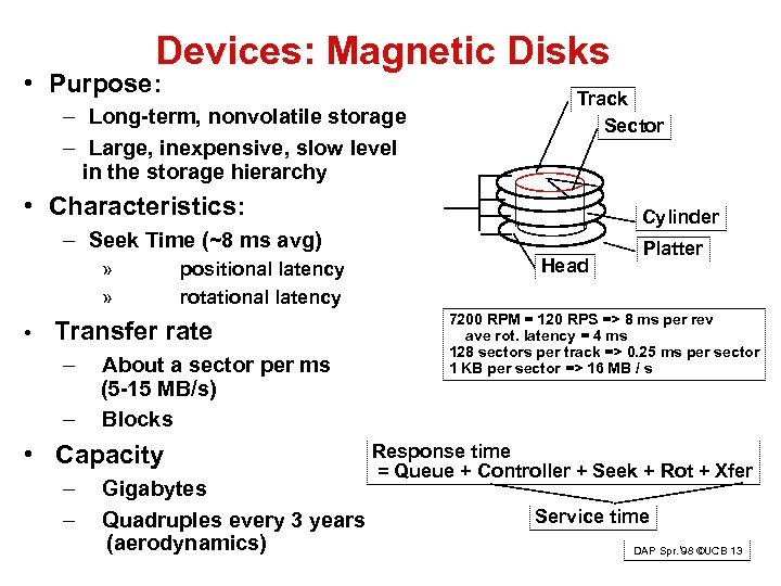 Devices: Magnetic Disks • Purpose: – Long-term, nonvolatile storage – Large, inexpensive, slow level